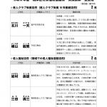 R3敬老会パンフHP用(表彰者)のサムネイル